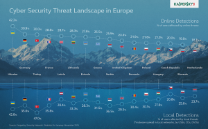 Cyber_Security_Threat_Landscape_in_Europe-10-256299